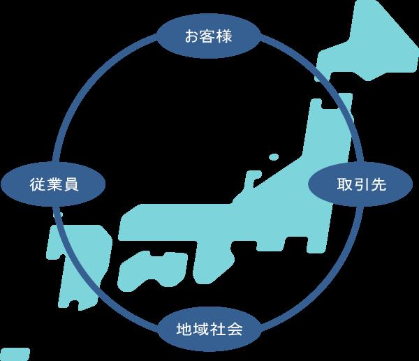 csr-map